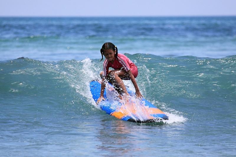 лучшие курорты и пляжи Бали