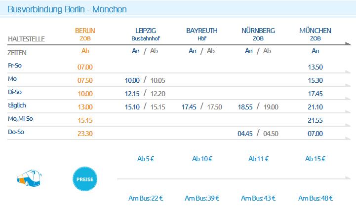 расписание автобусов в мюнхен из берлина