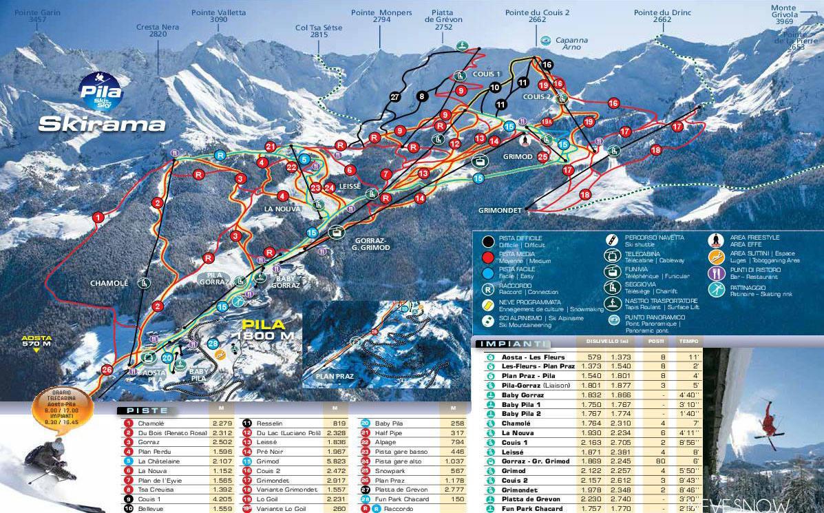 Горнолыжный курорт в Италии в Альпах