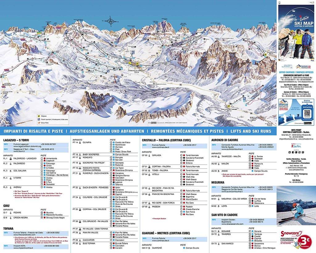 Высокое место в рейтинге горнолыжных курортов Италии