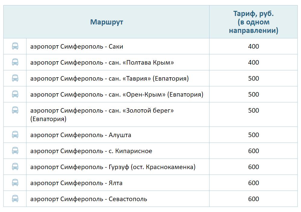 Цены на единый билет в Крым
