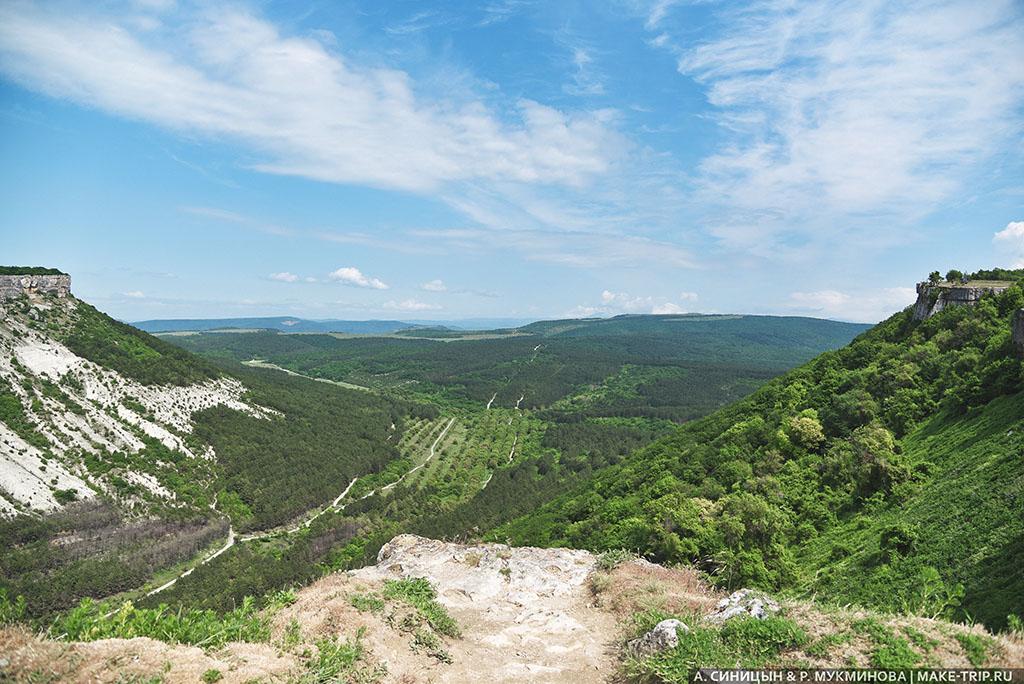 Сколько стоит съездить в Крым