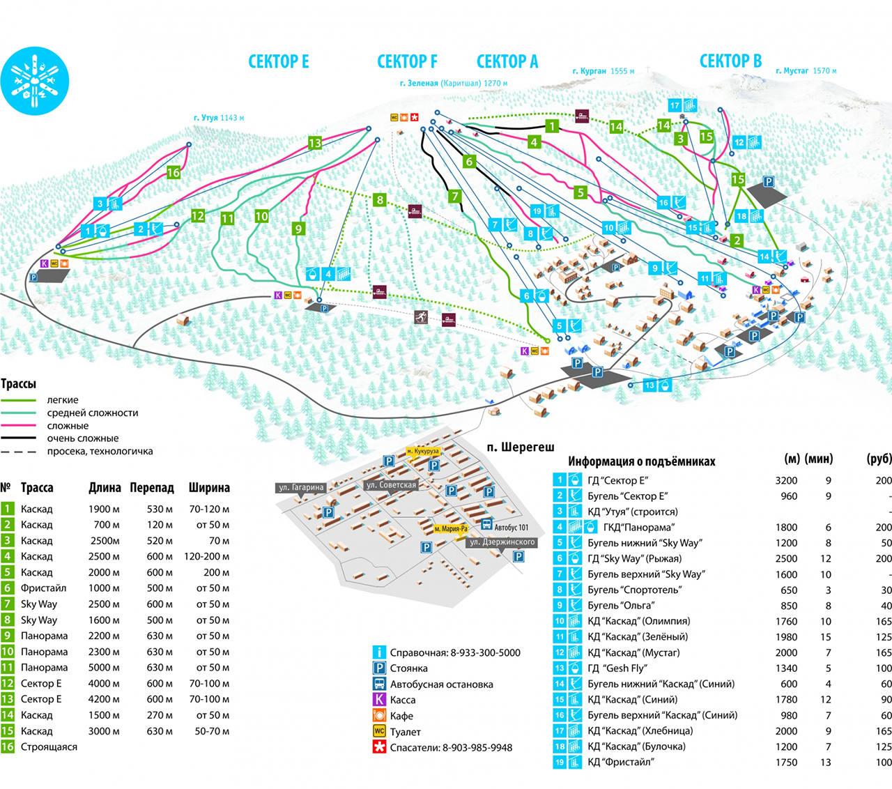 Карта горнолыжного курорта Шерегеш