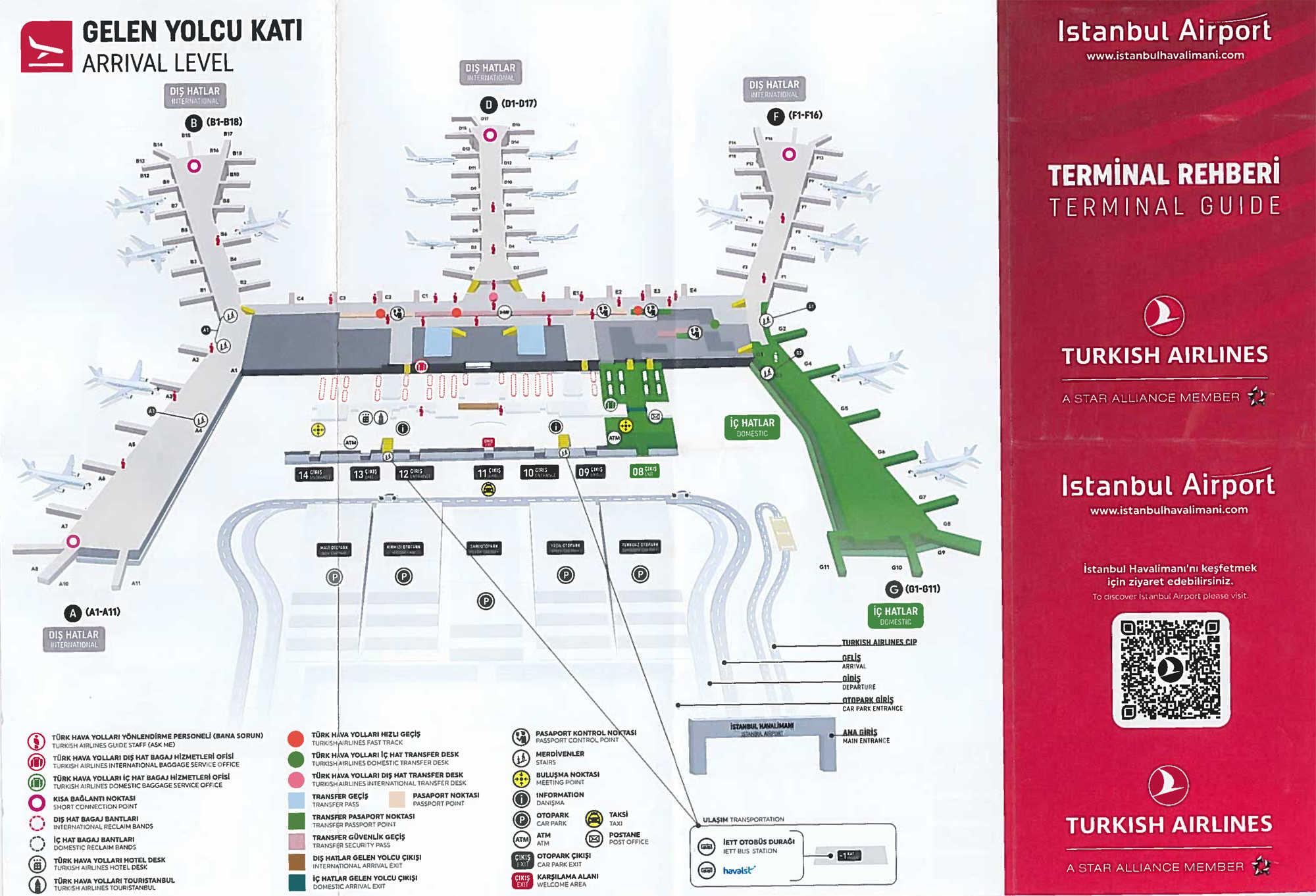Карта нового аэропорта Стумбула